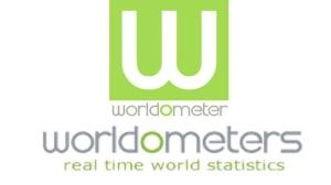 worldometer coronavius update rwanda
